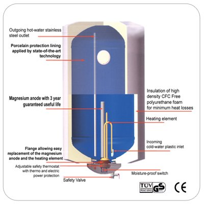 Water Heater 80l horizontal (5 years Guarantee)